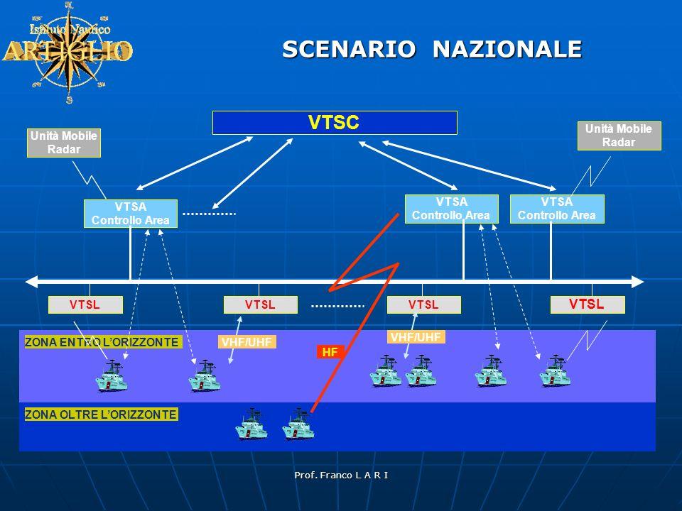 Prof. Franco L A R I SCENARIO NAZIONALE Unità Mobile Radar Unità Mobile Radar ZONA ENTRO LORIZZONTE ZONA OLTRE LORIZZONTE VTSC VTSA Controllo Area VTS