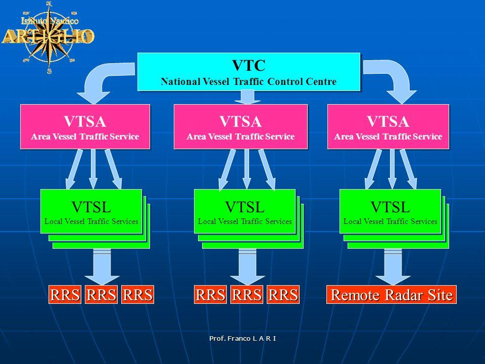 Prof. Franco L A R I VTC National Vessel Traffic Control Centre VTC National Vessel Traffic Control Centre VTSA Area Vessel Traffic Service VTSA Area