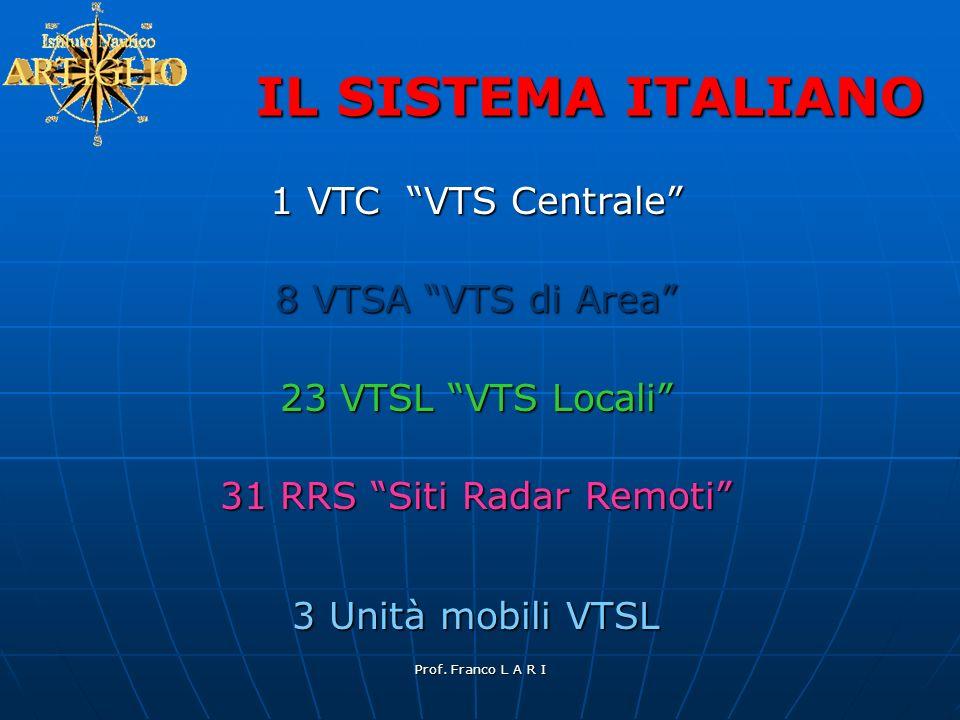 Prof. Franco L A R I 1 VTC VTS Centrale 8 VTSA VTS di Area 23 VTSL VTS Locali 31 RRS Siti Radar Remoti 3 Unità mobili VTSL IL SISTEMA ITALIANO