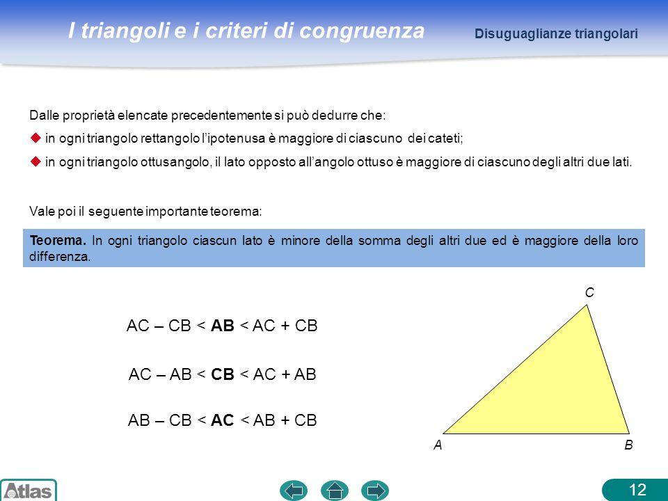 I triangoli e i criteri di congruenza 12 Disuguaglianze triangolari Teorema. In ogni triangolo ciascun lato è minore della somma degli altri due ed è