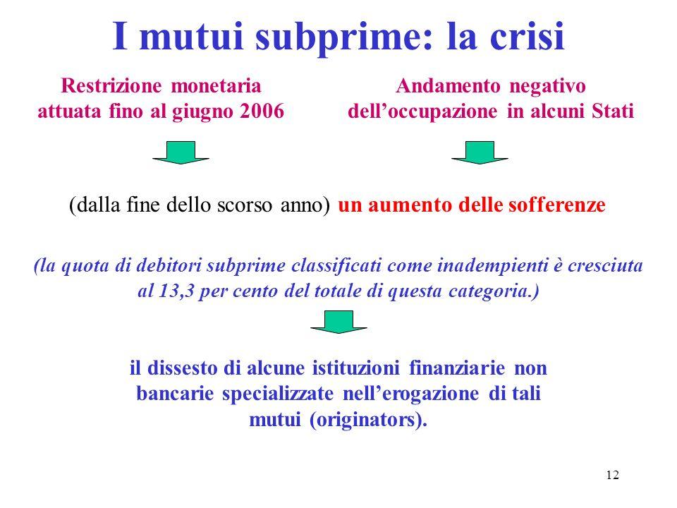 12 I mutui subprime: la crisi Restrizione monetaria attuata fino al giugno 2006 Andamento negativo delloccupazione in alcuni Stati (dalla fine dello s
