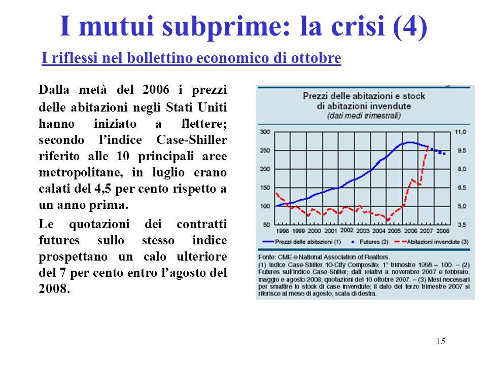 15 I mutui subprime: la crisi (4) Dalla metà del 2006 i prezzi delle abitazioni negli Stati Uniti hanno iniziato a flettere; secondo lindice Case-Shil
