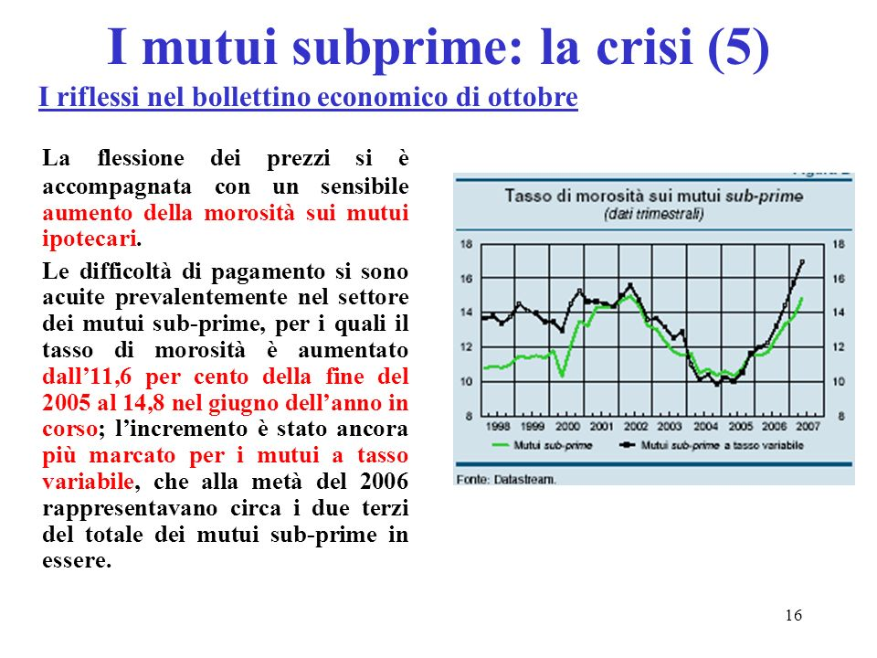 16 I mutui subprime: la crisi (5) La flessione dei prezzi si è accompagnata con un sensibile aumento della morosità sui mutui ipotecari. Le difficoltà