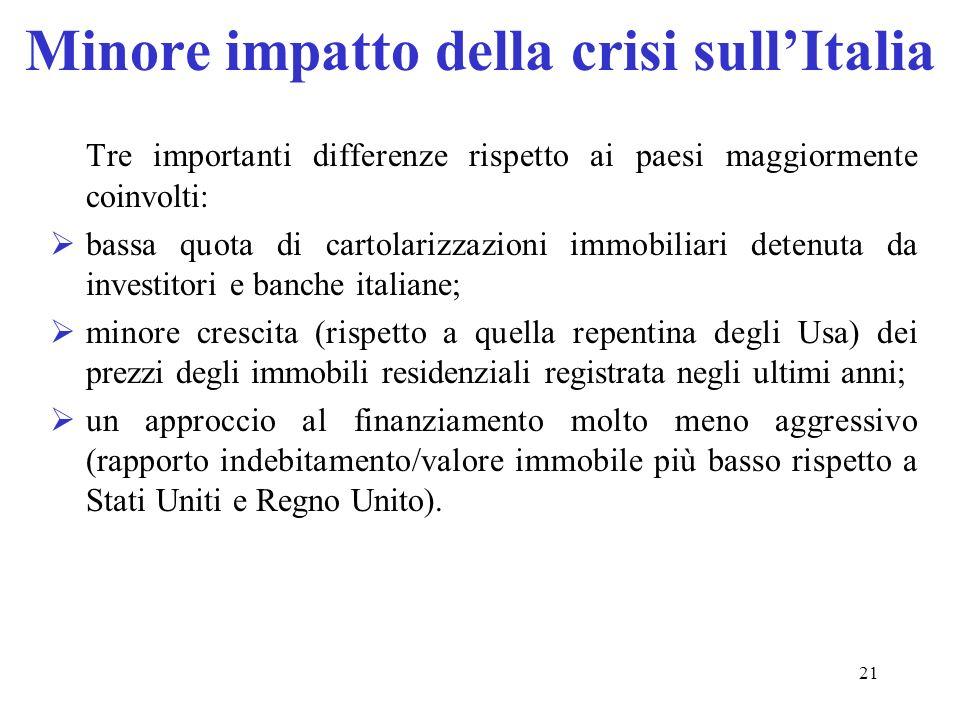 21 Minore impatto della crisi sullItalia Tre importanti differenze rispetto ai paesi maggiormente coinvolti: bassa quota di cartolarizzazioni immobili
