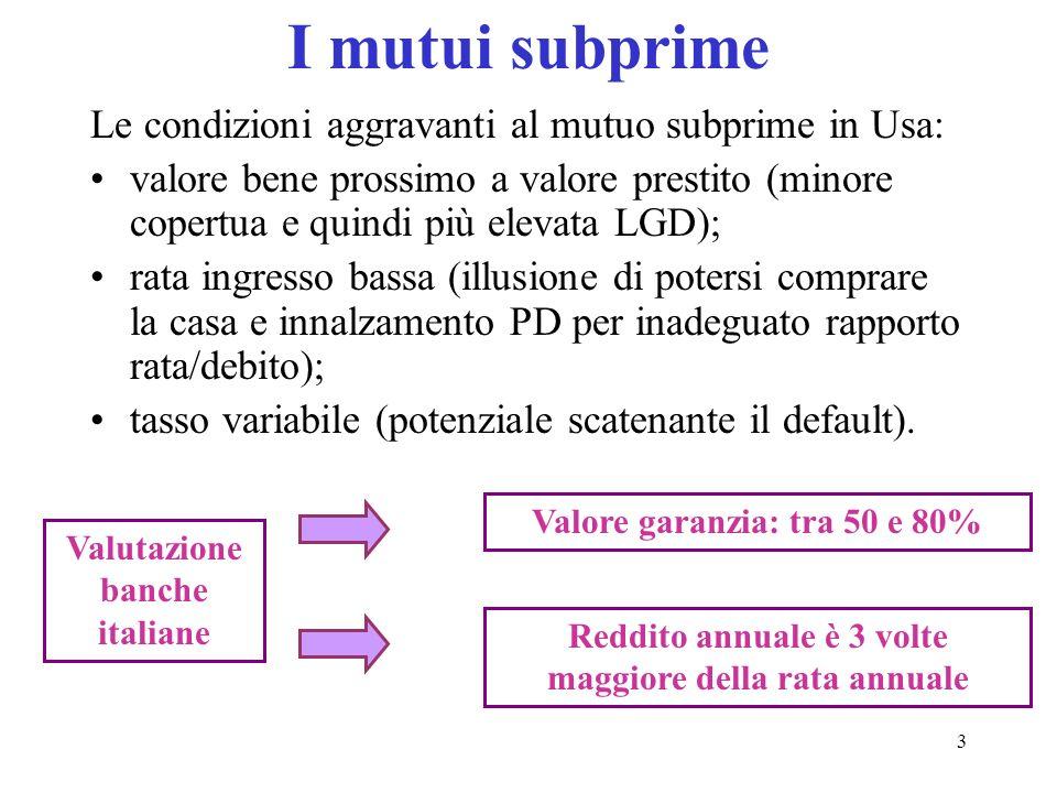 3 I mutui subprime Le condizioni aggravanti al mutuo subprime in Usa: valore bene prossimo a valore prestito (minore copertua e quindi più elevata LGD