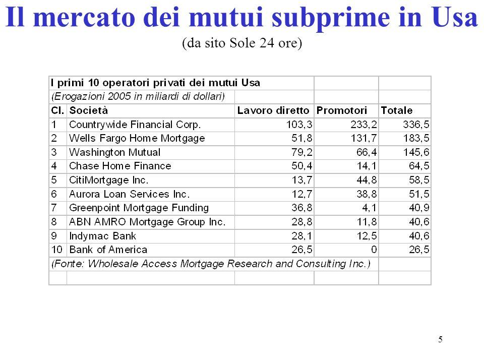 5 Il mercato dei mutui subprime in Usa (da sito Sole 24 ore)