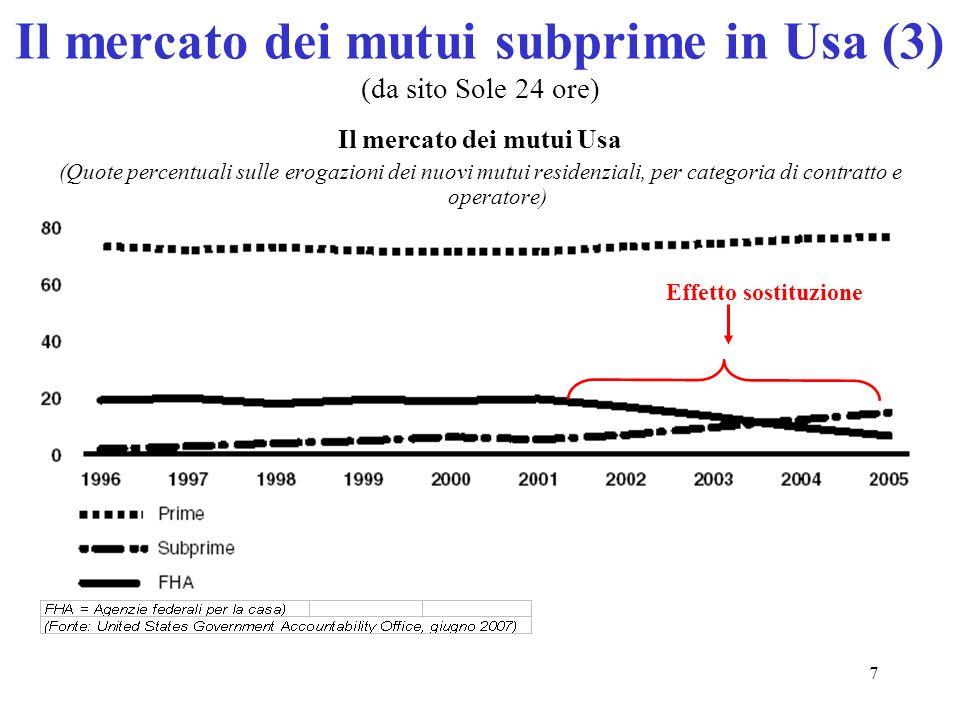 7 Il mercato dei mutui subprime in Usa (3) (da sito Sole 24 ore) Il mercato dei mutui Usa (Quote percentuali sulle erogazioni dei nuovi mutui residenz