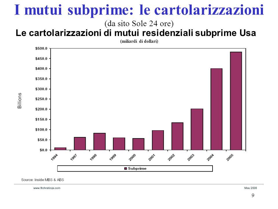 9 I mutui subprime: le cartolarizzazioni (da sito Sole 24 ore) Le cartolarizzazioni di mutui residenziali subprime Usa (miliardi di dollari)