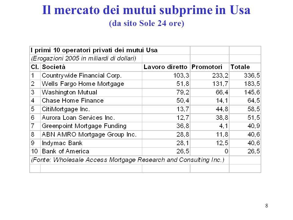 29 Il mercato della cartolarizzazione dei mutui L indice ABX con rating AA (investiment grade) composto invece da mutui erogati a soggetti con elevato merito di credito e quindi raramente insolventi, non hanno subito grosse perdite.