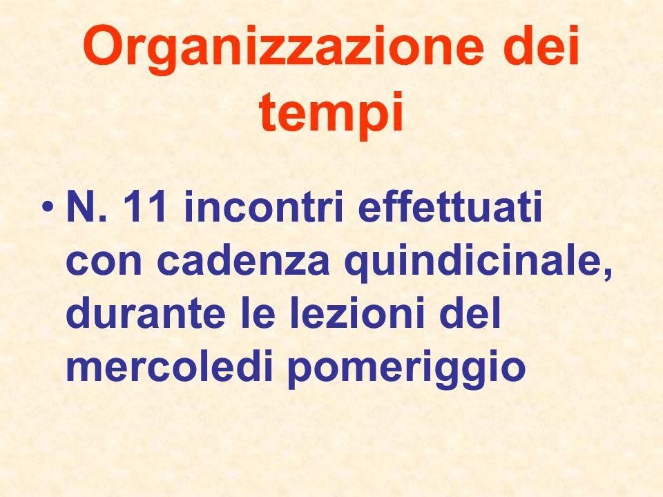 Organizzazione dei tempi N. 11 incontri effettuati con cadenza quindicinale, durante le lezioni del mercoledi pomeriggio