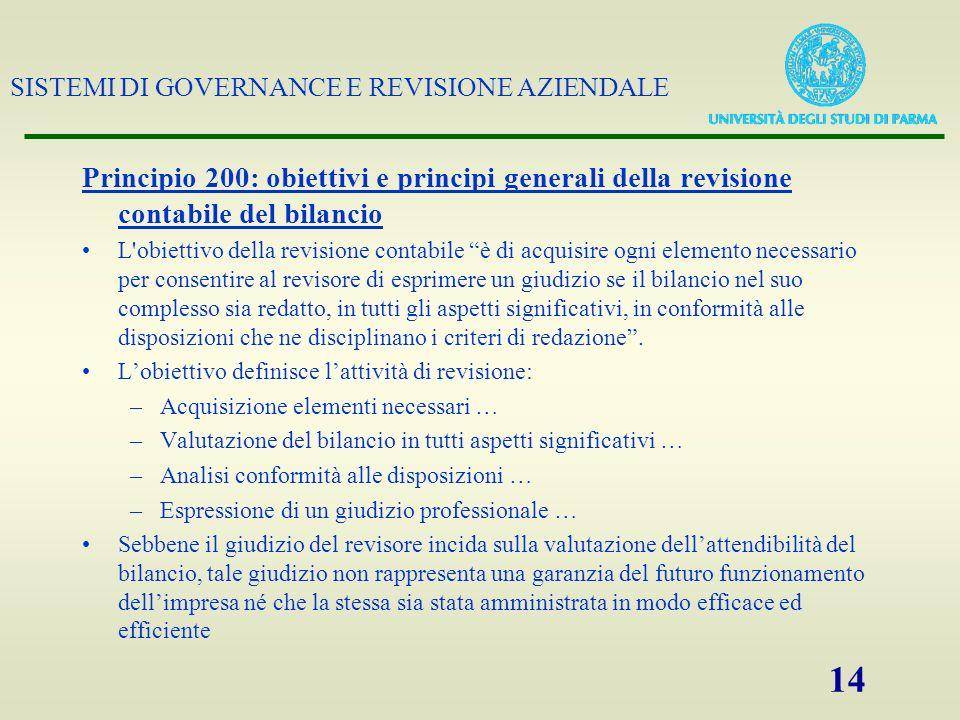 SISTEMI DI GOVERNANCE E REVISIONE AZIENDALE 14 Principio 200: obiettivi e principi generali della revisione contabile del bilancio L'obiettivo della r