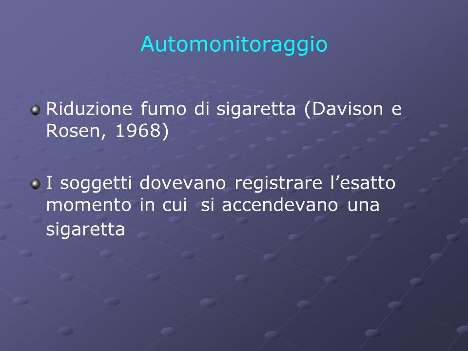 Automonitoraggio Riduzione fumo di sigaretta (Davison e Rosen, 1968) I soggetti dovevano registrare lesatto momento in cui si accendevano una sigarett