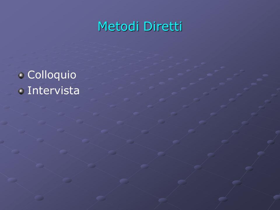 Metodi Diretti Colloquio Intervista