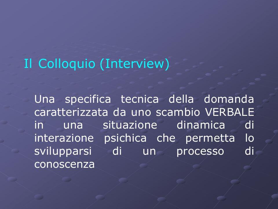 Il Colloquio (Interview) Una specifica tecnica della domanda caratterizzata da uno scambio VERBALE in una situazione dinamica di interazione psichica