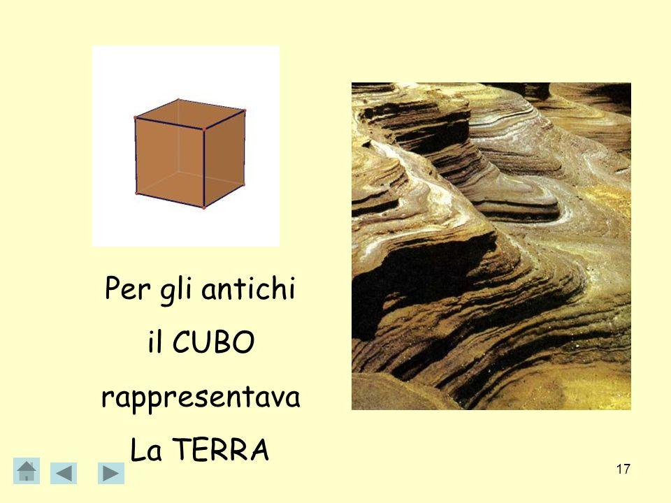 17 Per gli antichi il CUBO rappresentava La TERRA