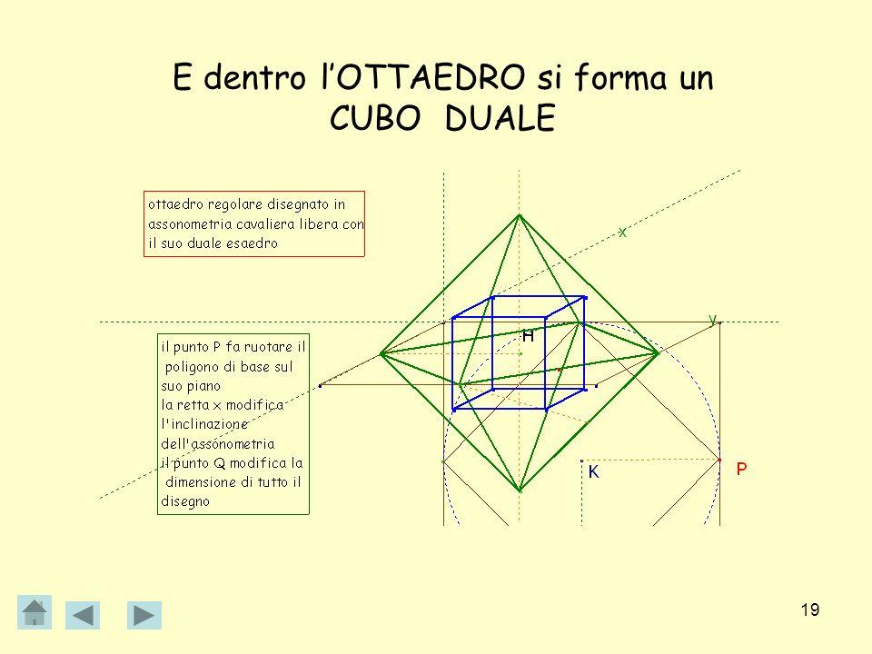 19 E dentro lOTTAEDRO si forma un CUBO DUALE