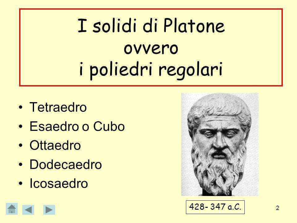 2 I solidi di Platone ovvero i poliedri regolari Tetraedro Esaedro o Cubo Ottaedro Dodecaedro Icosaedro 428- 347 a.C.