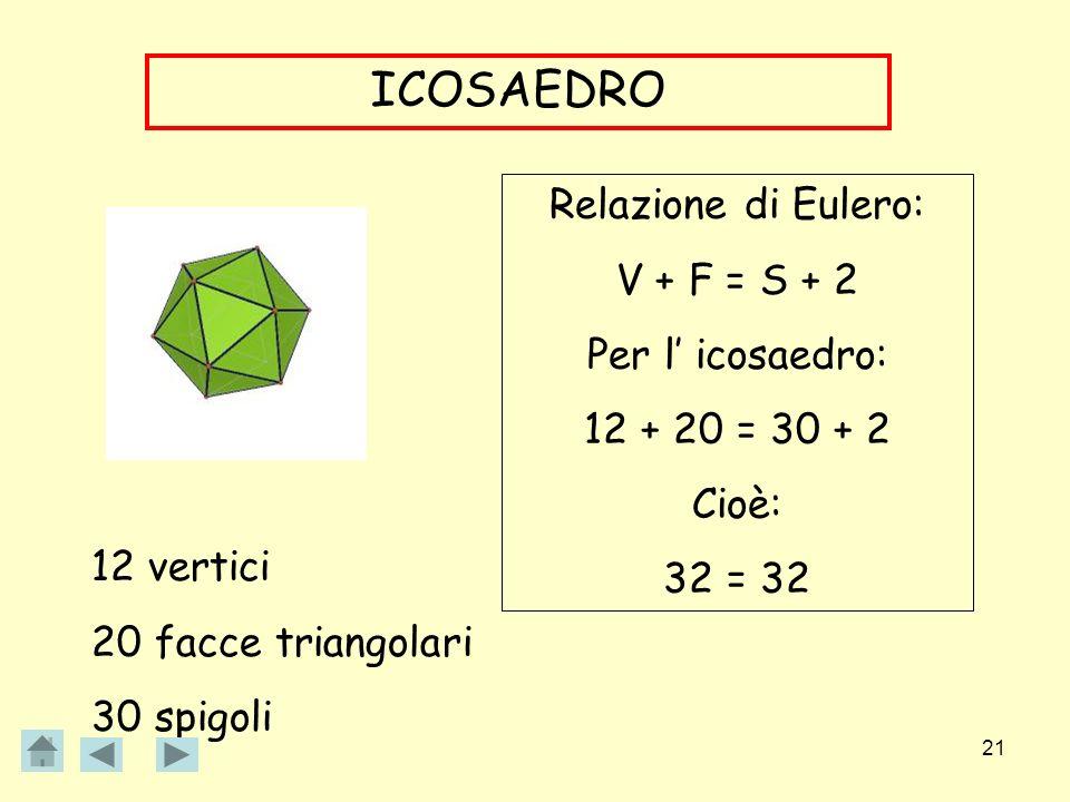 21 ICOSAEDRO 12 vertici 20 facce triangolari 30 spigoli Relazione di Eulero: V + F = S + 2 Per l icosaedro: 12 + 20 = 30 + 2 Cioè: 32 = 32