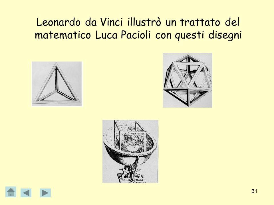 31 Leonardo da Vinci illustrò un trattato del matematico Luca Pacioli con questi disegni