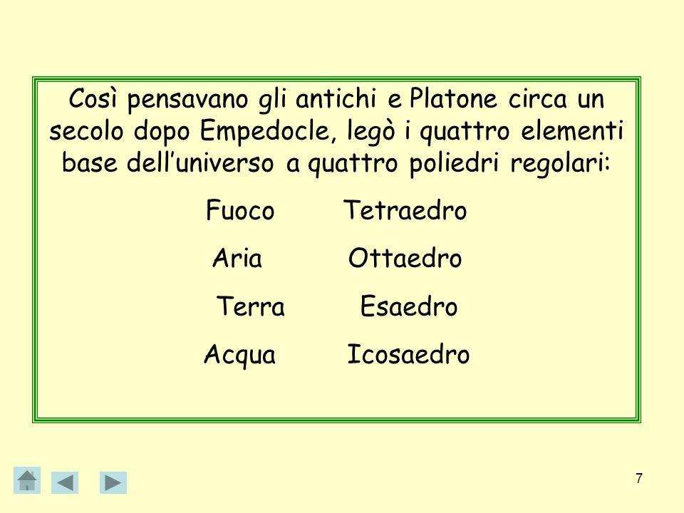 7 Così pensavano gli antichi e Platone circa un secolo dopo Empedocle, legò i quattro elementi base delluniverso a quattro poliedri regolari: FuocoTet