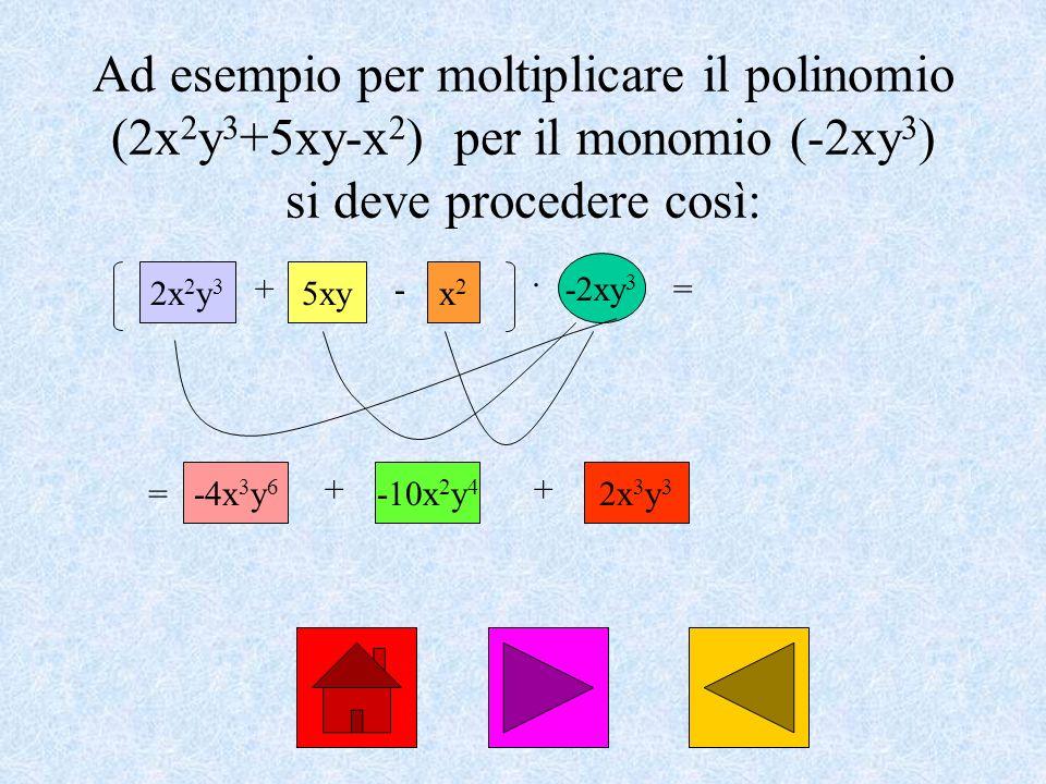 Ad esempio per moltiplicare il polinomio (2x 2 y 3 +5xy-x 2 ) per il monomio (-2xy 3 ) si deve procedere così: 2x 2 y 3 + 5xy - x2x2 · -2xy 3 = = -4x