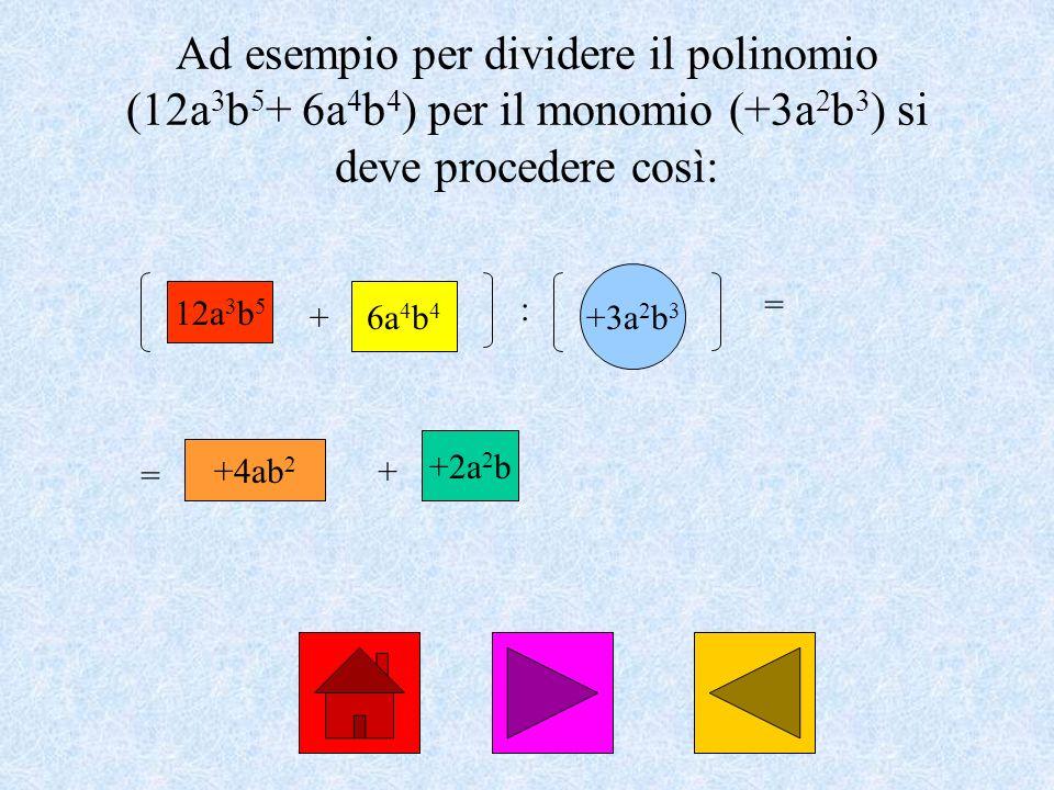 Ad esempio per dividere il polinomio (12a 3 b 5 + 6a 4 b 4 ) per il monomio (+3a 2 b 3 ) si deve procedere così: 12a 3 b 5 + 6a 4 b 4 : +3a 2 b 3 = =