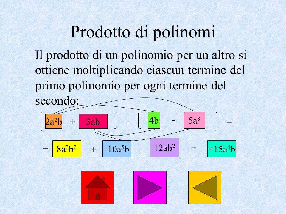 Prodotto di polinomi Il prodotto di un polinomio per un altro si ottiene moltiplicando ciascun termine del primo polinomio per ogni termine del second