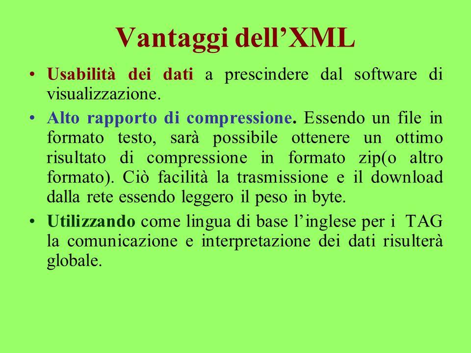 Vantaggi dellXML Usabilità dei dati a prescindere dal software di visualizzazione. Alto rapporto di compressione. Essendo un file in formato testo, sa
