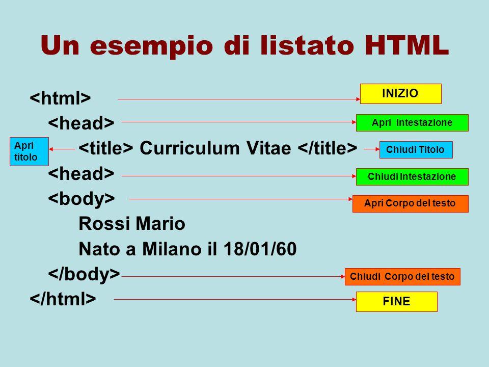 Un esempio di listato HTML Curriculum Vitae Rossi Mario Nato a Milano il 18/01/60 INIZIO FINE Apri Intestazione Chiudi Intestazione Chiudi Titolo Apri