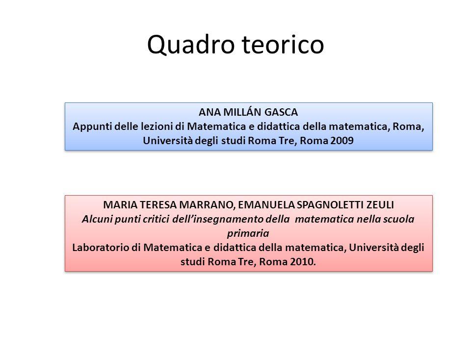Quadro teorico ANA MILLÁN GASCA Appunti delle lezioni di Matematica e didattica della matematica, Roma, Università degli studi Roma Tre, Roma 2009 ANA