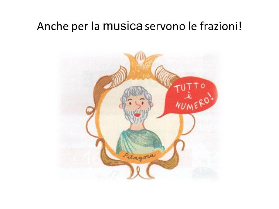 Anche per la musica servono le frazioni!