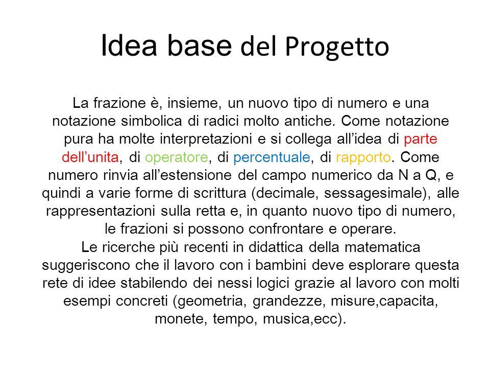 Idea base del Progetto La frazione è, insieme, un nuovo tipo di numero e una notazione simbolica di radici molto antiche. Come notazione pura ha molte