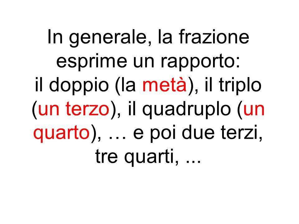 In generale, la frazione esprime un rapporto: il doppio (la metà), il triplo (un terzo), il quadruplo (un quarto), … e poi due terzi, tre quarti,...