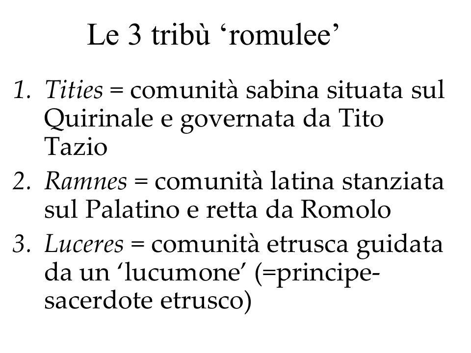 Funzioni dei comitia curiata: Sacrali Lex de imperio Votazione (?) delle leges regiae Poena capitis (?) Formazione della legione: 100 fanti da ogni curia = 3000 uomini