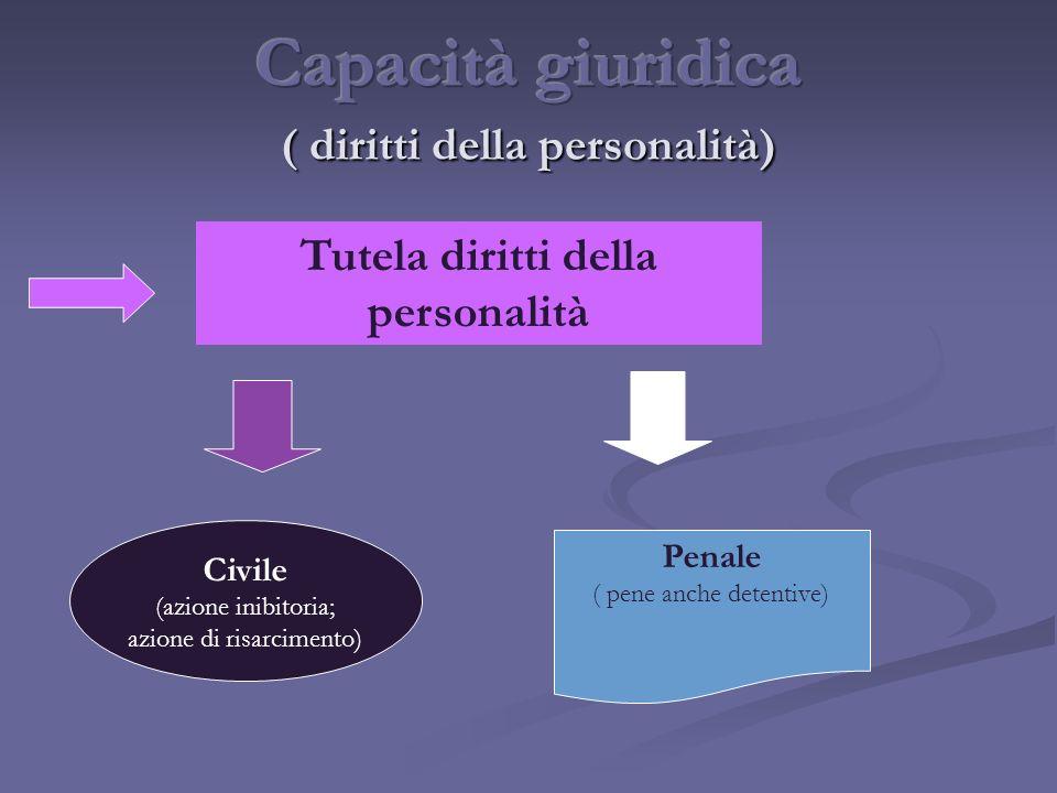 Art. 2 Cost: riconoscimento e garanzia diritti inviolabili delluomo… Art. 3 Cost: uguaglianza formale e sostanziale I diritti della personalità hanno