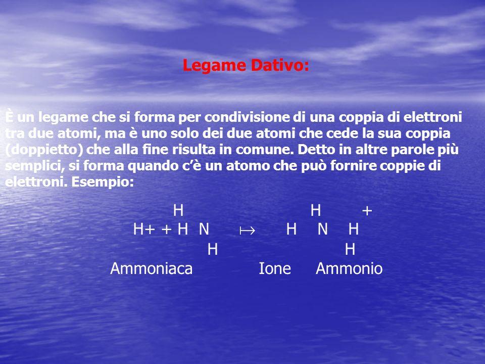 Legame Dativo: È un legame che si forma per condivisione di una coppia di elettroni tra due atomi, ma è uno solo dei due atomi che cede la sua coppia