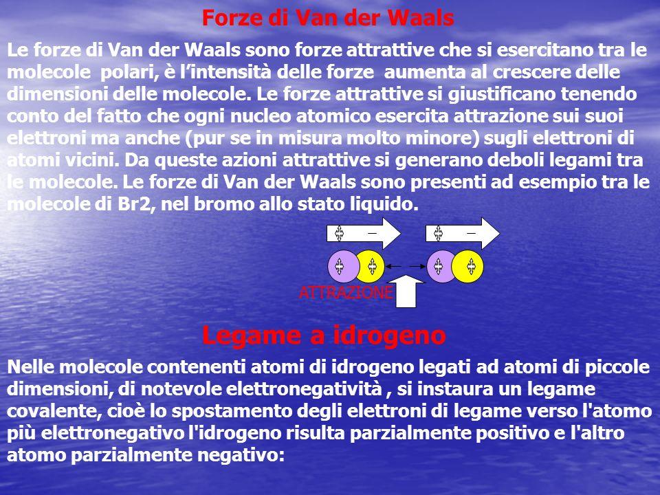 Forze di Van der Waals Le forze di Van der Waals sono forze attrattive che si esercitano tra le molecole polari, è lintensità delle forze aumenta al c