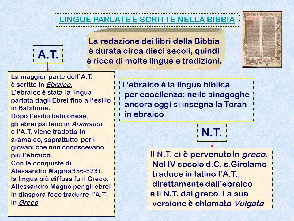 LINGUE PARLATE E SCRITTE NELLA BIBBIA La redazione dei libri della Bibbia è durata circa dieci secoli, quindi è ricca di molte lingue e tradizioni. A.