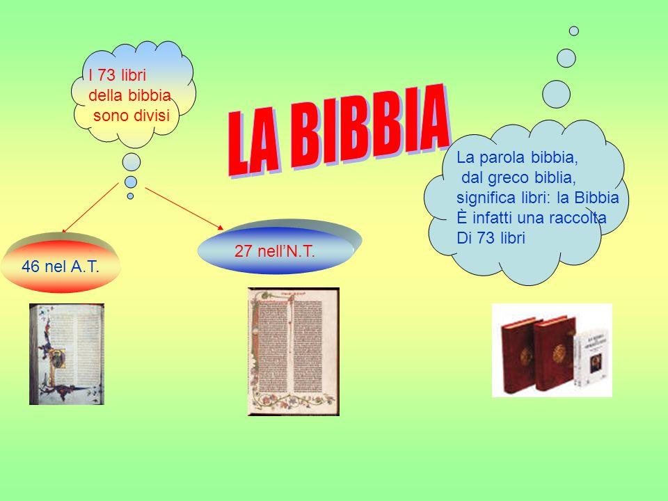La parola bibbia, dal greco biblia, significa libri: la Bibbia È infatti una raccolta Di 73 libri I 73 libri della bibbia sono divisi 27 nellN.T. 46 n