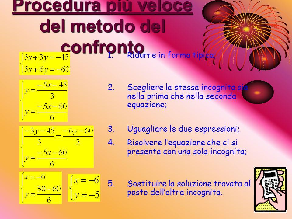 Esempio del metodo del confronto 1.Scegliere la stessa incognita; 2.Uguagliare le due espressioni e risolvere lequazione con una sola incognita; 3.Rip