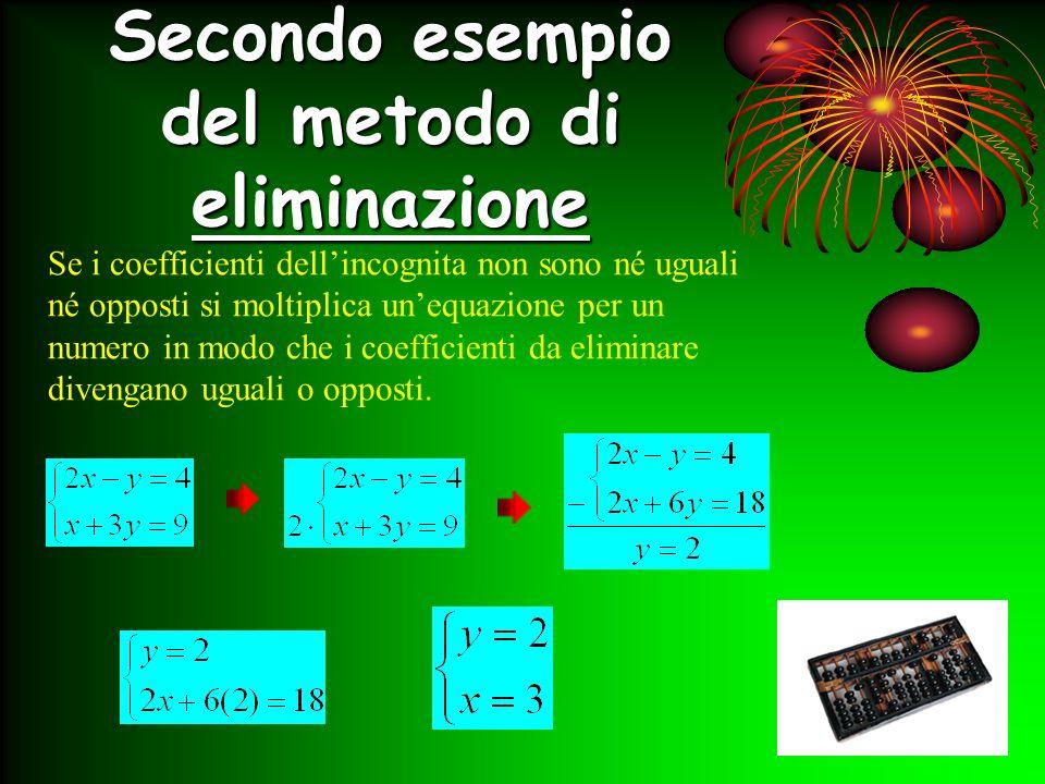 RISOLUZIONE GRAFICA r xy 03/2 3/50 s xy 0-8 8/50