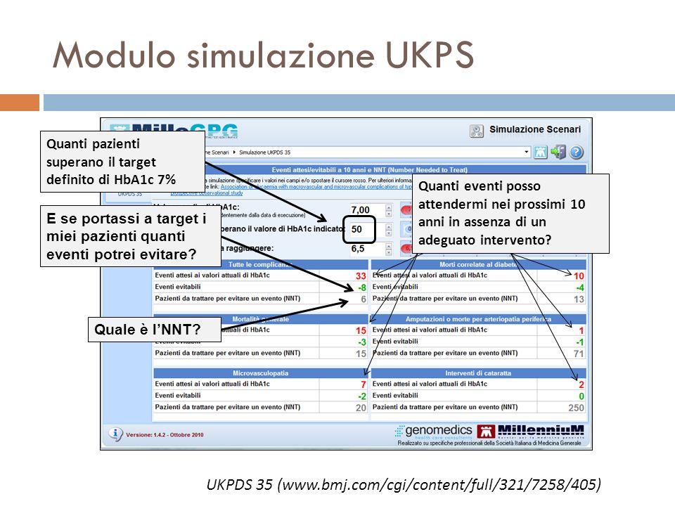 Modulo simulazione UKPS Quanti pazienti superano il target definito di HbA1c 7% Quanti eventi posso attendermi nei prossimi 10 anni in assenza di un a