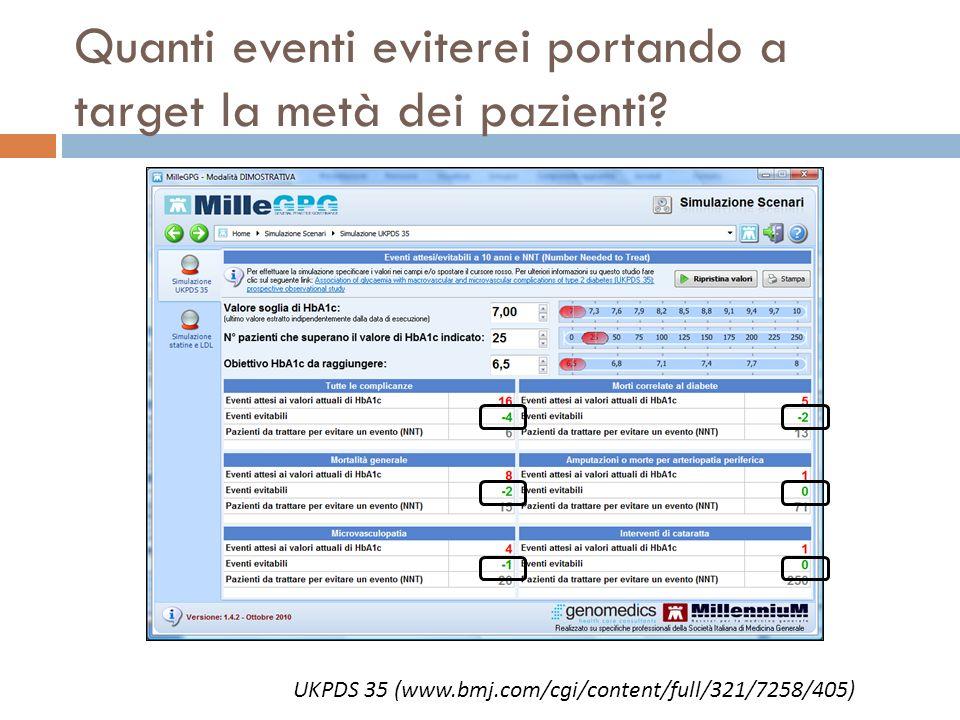 Quanti eventi eviterei portando a target la metà dei pazienti? UKPDS 35 (www.bmj.com/cgi/content/full/321/7258/405)