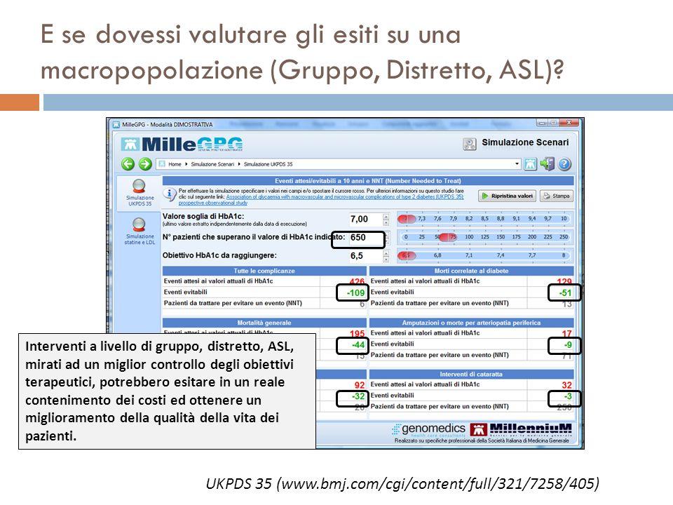 E se dovessi valutare gli esiti su una macropopolazione (Gruppo, Distretto, ASL)? UKPDS 35 (www.bmj.com/cgi/content/full/321/7258/405) Interventi a li