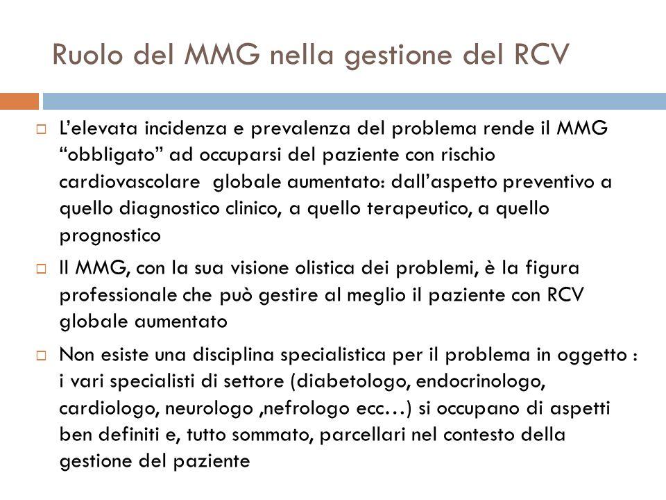 Ruolo del MMG nella gestione del RCV Lelevata incidenza e prevalenza del problema rende il MMG obbligato ad occuparsi del paziente con rischio cardiov