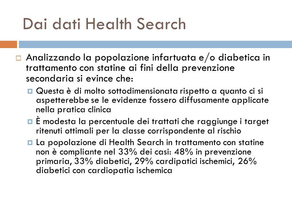 Dai dati Health Search Analizzando la popolazione infartuata e/o diabetica in trattamento con statine ai fini della prevenzione secondaria si evince c