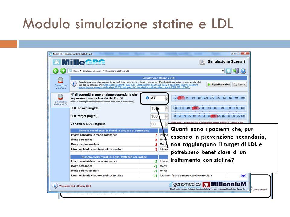 Modulo simulazione statine e LDL Quanti sono i pazienti che, pur essendo in prevenzione secondaria, non raggiungono il target di LDL e potrebbero bene