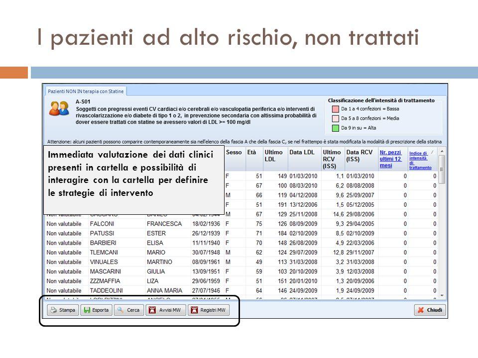 I pazienti ad alto rischio, non trattati Immediata valutazione dei dati clinici presenti in cartella e possibilità di interagire con la cartella per d