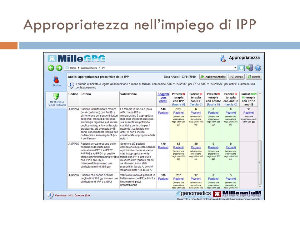 Appropriatezza nellimpiego di IPP