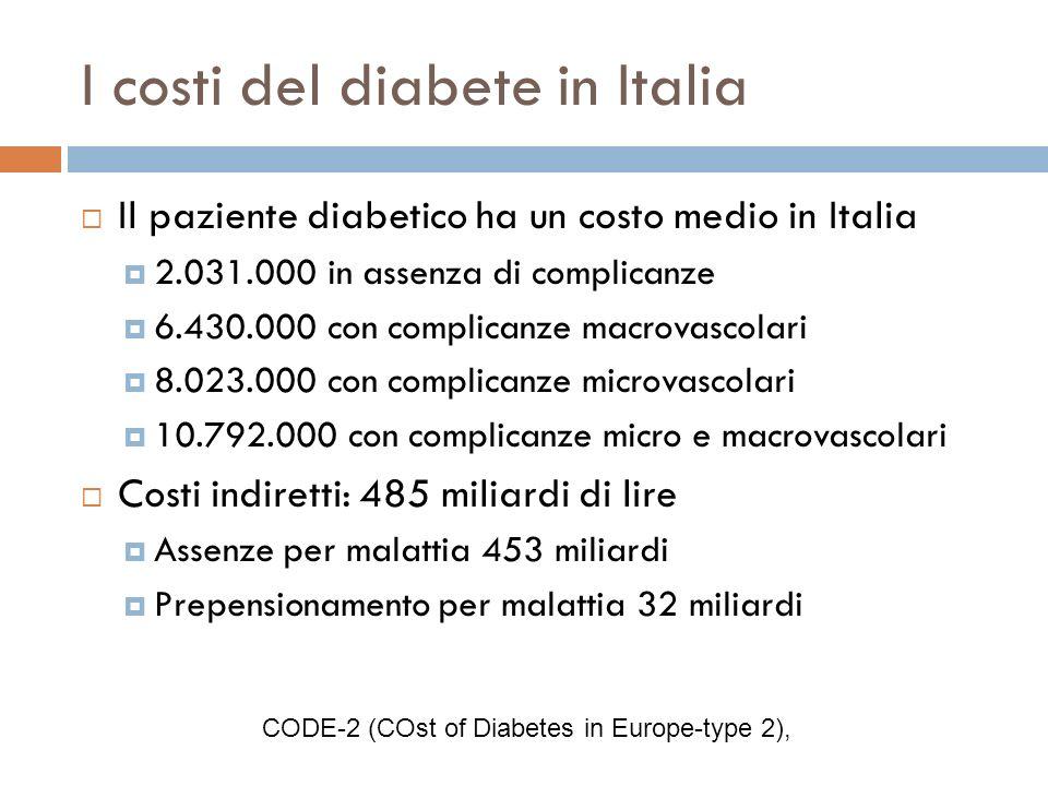I costi del diabete in Italia Il paziente diabetico ha un costo medio in Italia 2.031.000 in assenza di complicanze 6.430.000 con complicanze macrovas